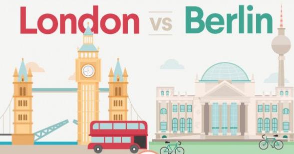 Berlin vs. London